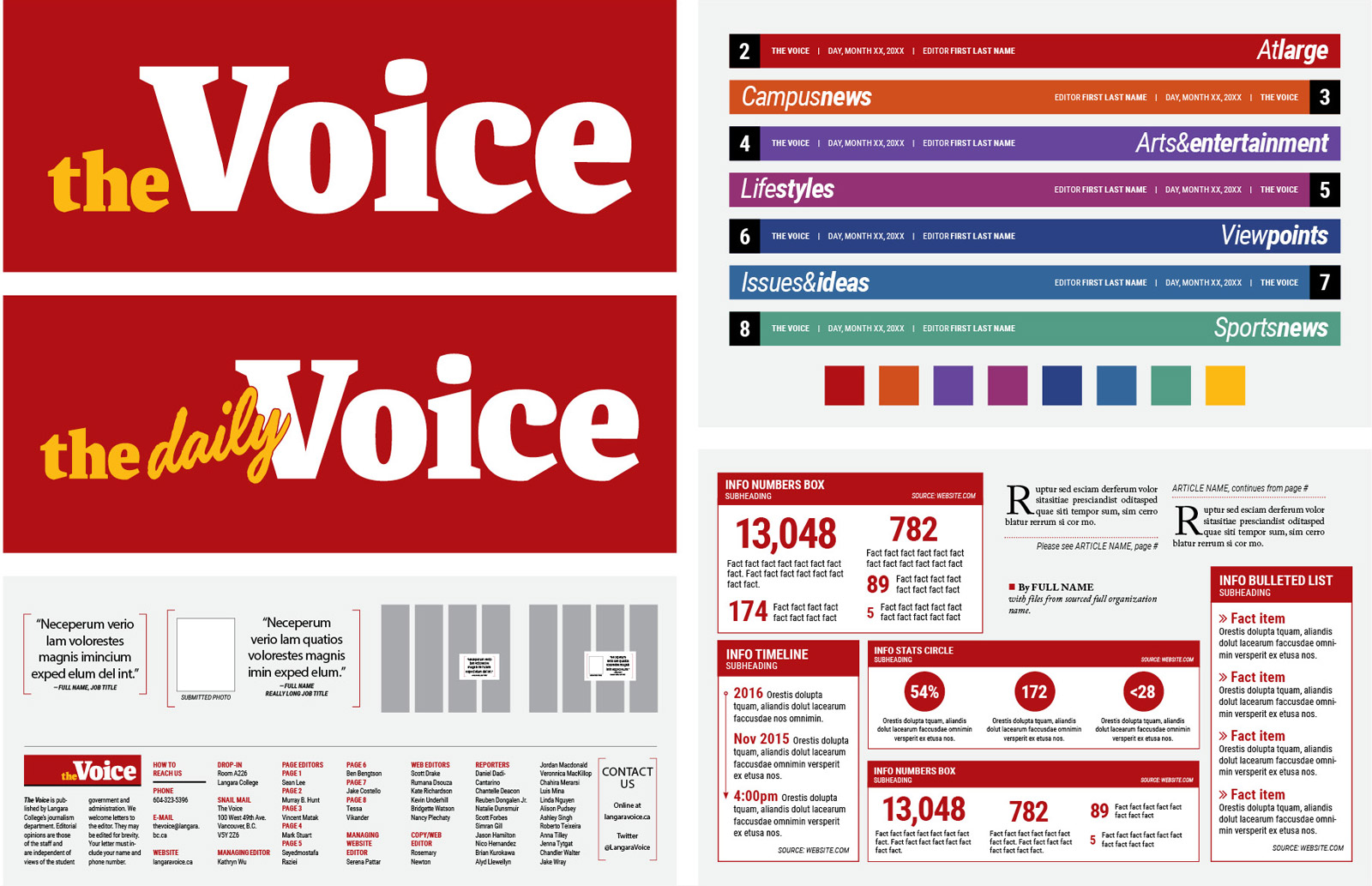 Langara 'the Voice' Newspaper Logo redesign and masthead